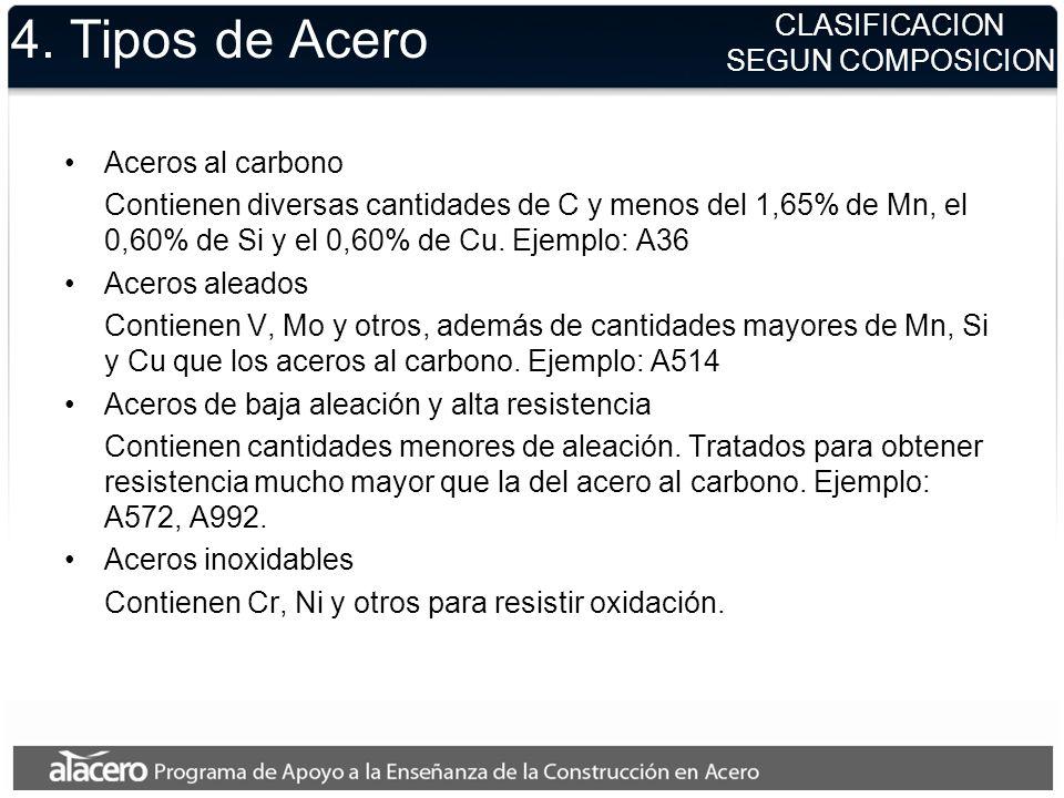 4. Tipos de Acero Aceros al carbono Contienen diversas cantidades de C y menos del 1,65% de Mn, el 0,60% de Si y el 0,60% de Cu. Ejemplo: A36 Aceros a