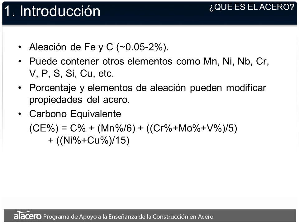 1. Introducción Aleación de Fe y C (~0.05-2%). Puede contener otros elementos como Mn, Ni, Nb, Cr, V, P, S, Si, Cu, etc. Porcentaje y elementos de ale