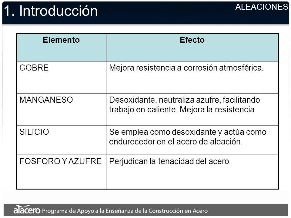 1. Introducción ElementoEfecto COBREMejora resistencia a corrosión atmosférica. MANGANESODesoxidante, neutraliza azufre, facilitando trabajo en calien