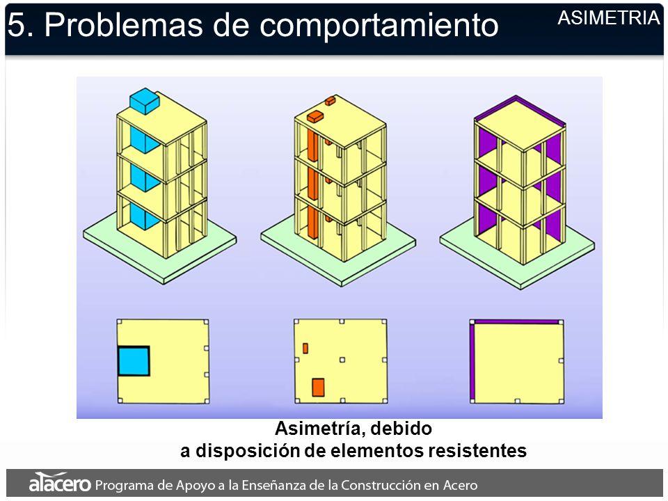 Asimetría, debido a disposición de elementos resistentes 5. Problemas de comportamiento ASIMETRIA