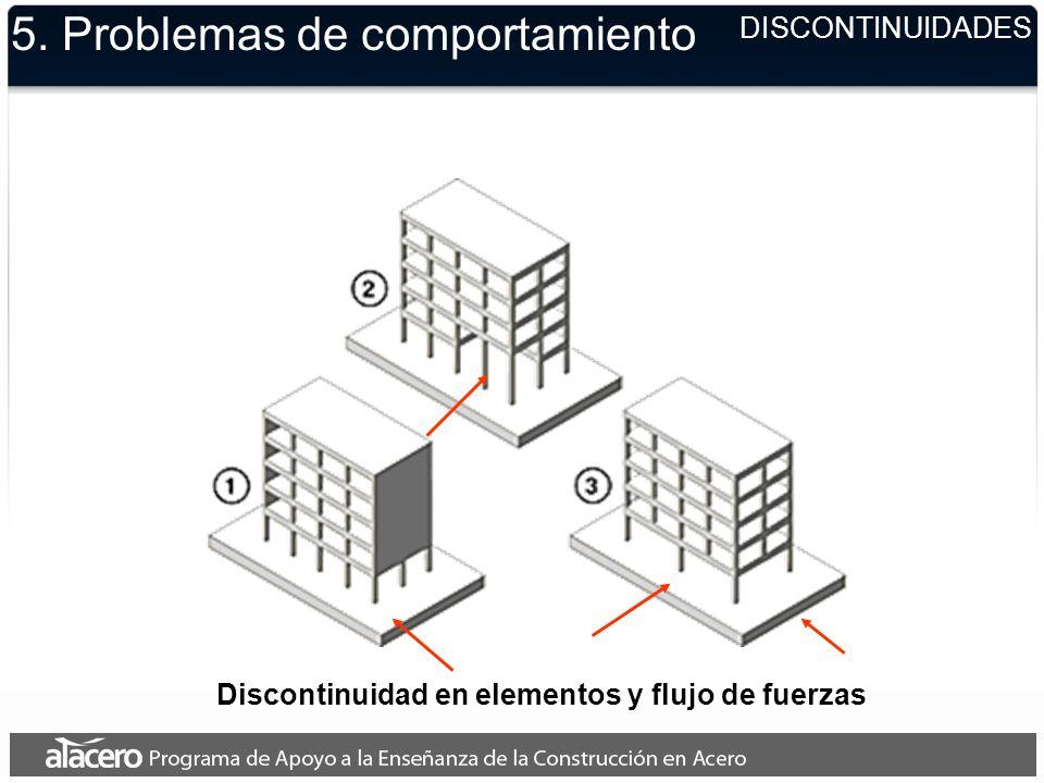 Discontinuidad en elementos y flujo de fuerzas 5. Problemas de comportamiento DISCONTINUIDADES