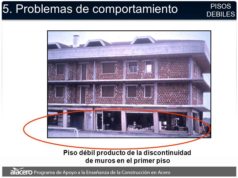 Piso débil producto de la discontinuidad de muros en el primer piso 5. Problemas de comportamiento PISOS DEBILES