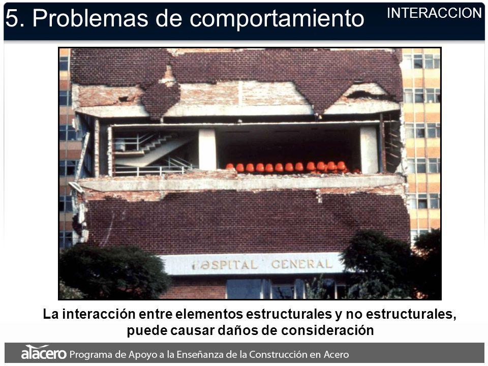 La interacción entre elementos estructurales y no estructurales, puede causar daños de consideración 5. Problemas de comportamiento INTERACCION