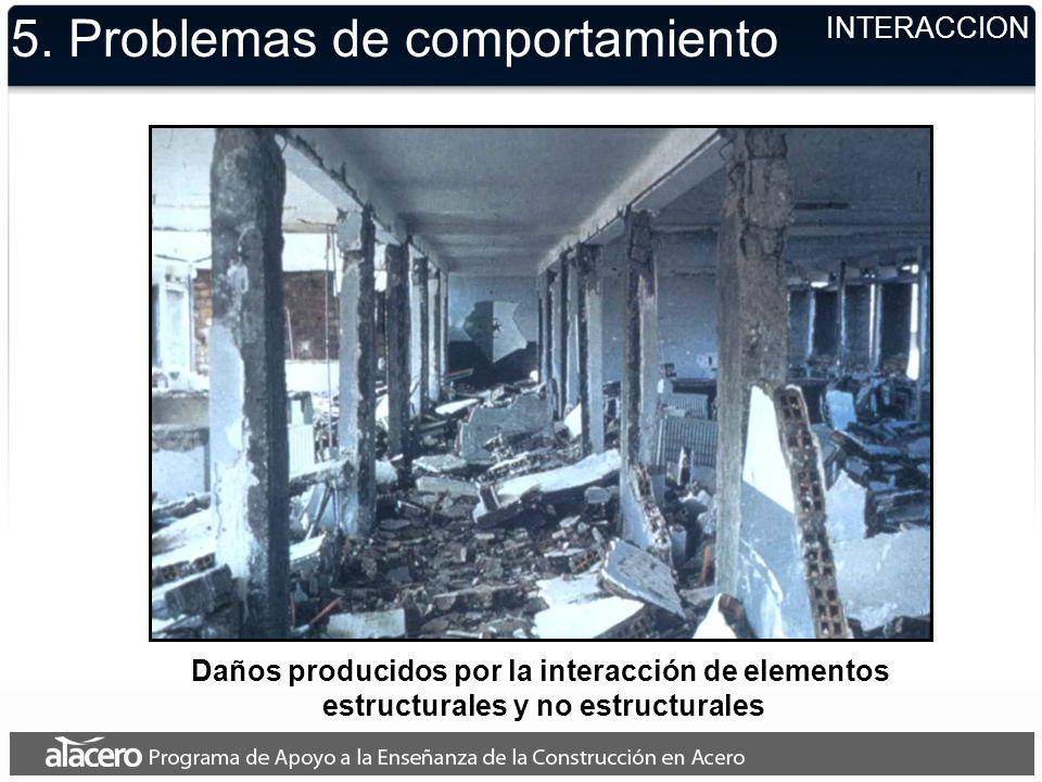 Daños producidos por la interacción de elementos estructurales y no estructurales 5. Problemas de comportamiento INTERACCION