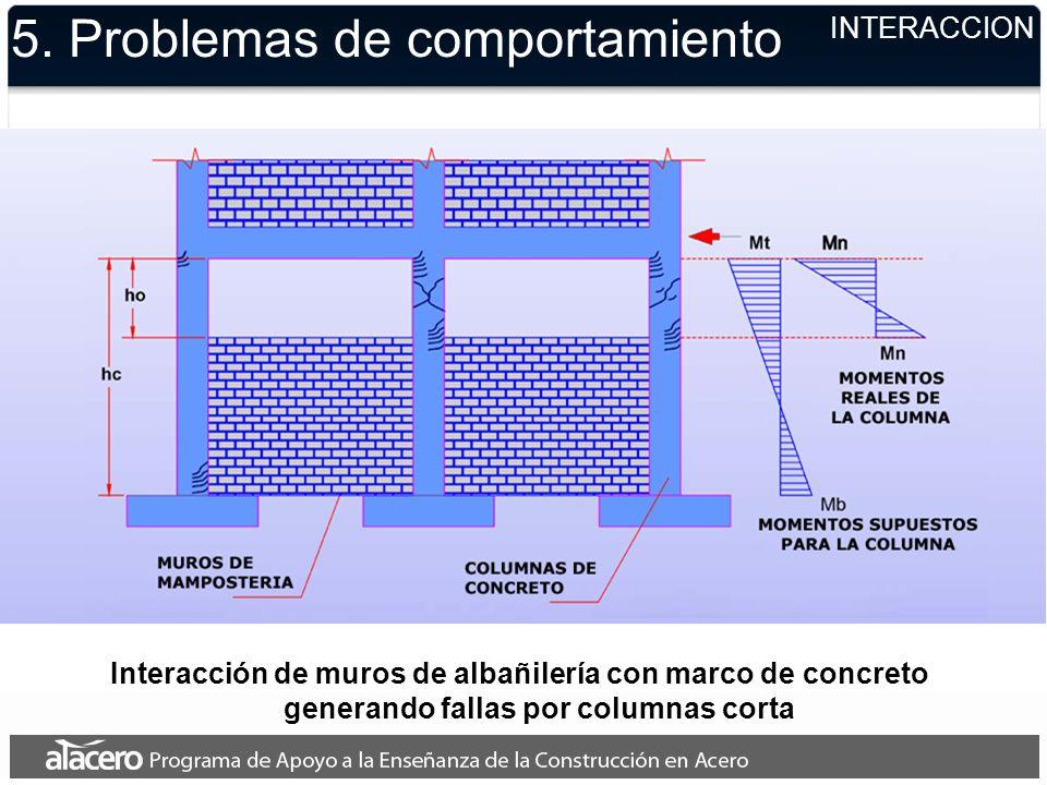 Interacción de muros de albañilería con marco de concreto generando fallas por columnas corta 5. Problemas de comportamiento INTERACCION