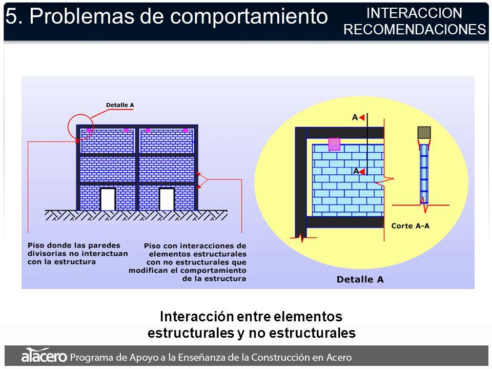 Interacción entre elementos estructurales y no estructurales 5. Problemas de comportamiento INTERACCION RECOMENDACIONES