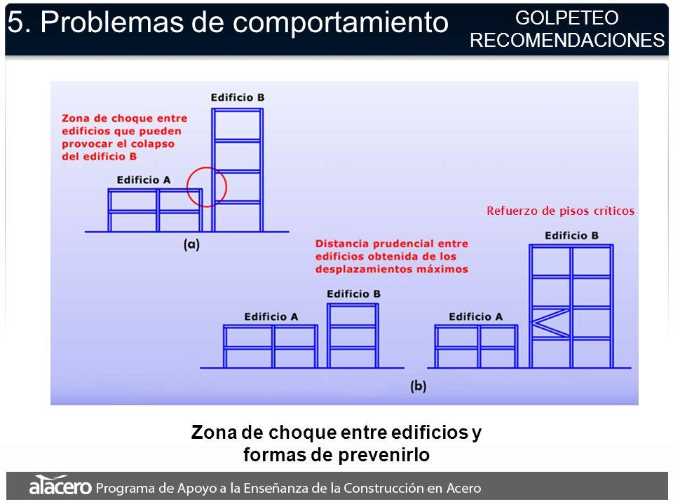 Zona de choque entre edificios y formas de prevenirlo 5. Problemas de comportamiento GOLPETEO RECOMENDACIONES Refuerzo de pisos críticos