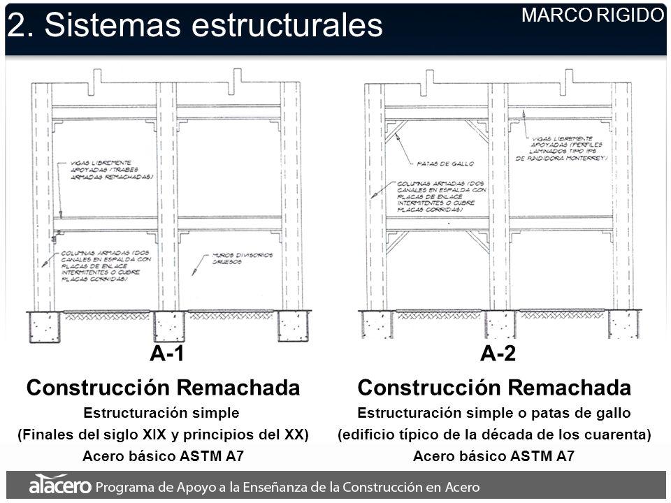 A-1 Construcción Remachada Estructuración simple (Finales del siglo XIX y principios del XX) Acero básico ASTM A7 2. Sistemas estructurales MARCO RIGI