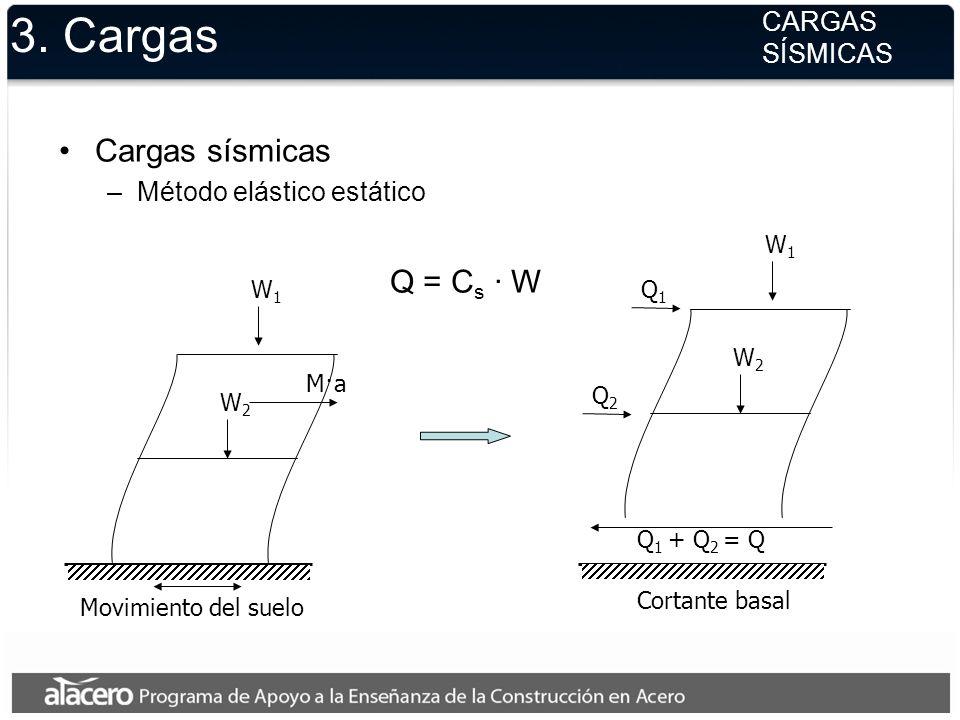 3. Cargas Cargas sísmicas –Método elástico estático Q = C s · W CARGAS SÍSMICAS W1W1 M·aM·a Movimiento del suelo W2W2 W1W1 Q 1 + Q 2 = Q Cortante basa