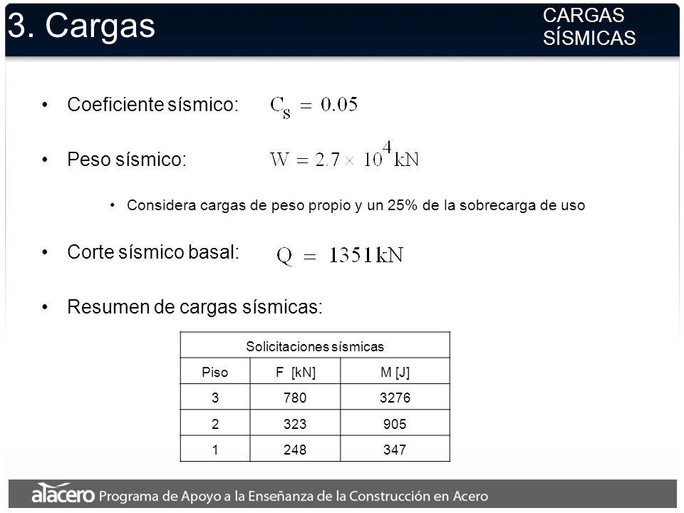 3. Cargas CARGAS SÍSMICAS Coeficiente sísmico: Peso sísmico: Considera cargas de peso propio y un 25% de la sobrecarga de uso Corte sísmico basal: Res