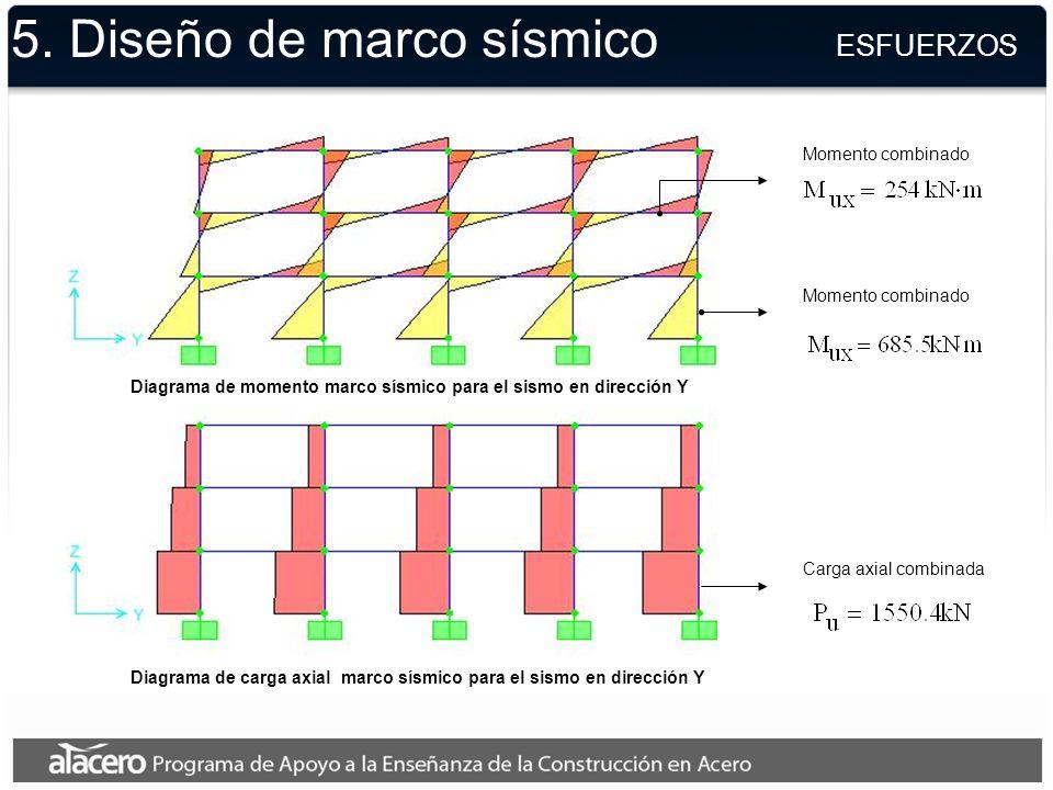 5. Diseño de marco sísmico ESFUERZOS Diagrama de momento marco sísmico para el sismo en dirección Y Diagrama de carga axial marco sísmico para el sism