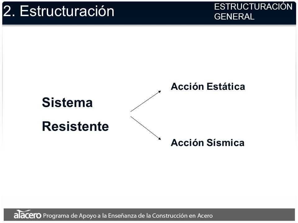 2.Estructuración Losa de Hormigón en todos los pisos.