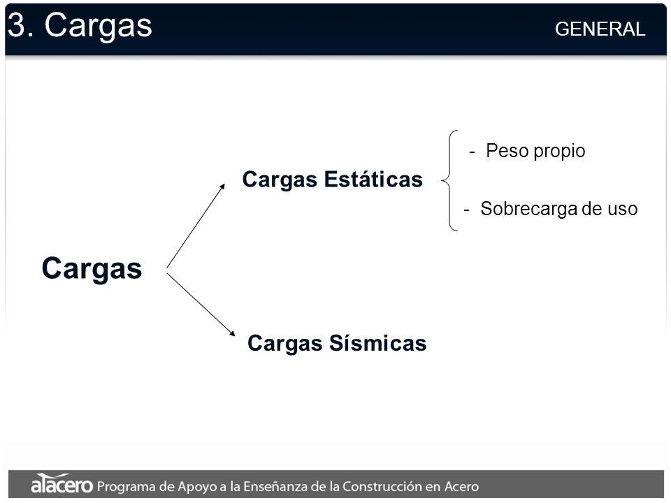 3. Cargas GENERAL Cargas Cargas Estáticas Cargas Sísmicas - Peso propio - Sobrecarga de uso