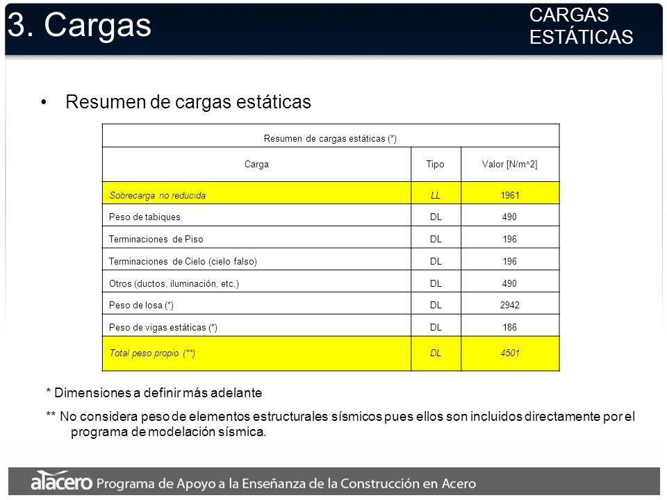 3. Cargas Resumen de cargas estáticas CARGAS ESTÁTICAS Resumen de cargas estáticas (*) CargaTipoValor [N/m^2] Sobrecarga no reducidaLL1961 Peso de tab