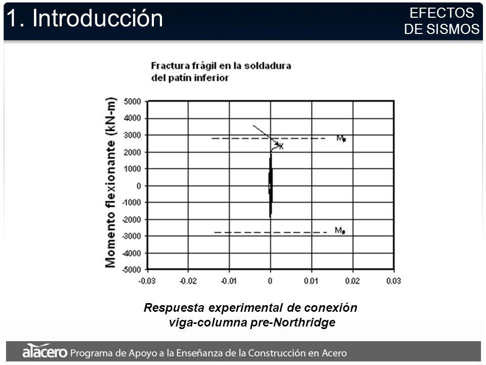 1. Introducción EFECTOS DE SISMOS Respuesta experimental de conexión viga-columna pre-Northridge