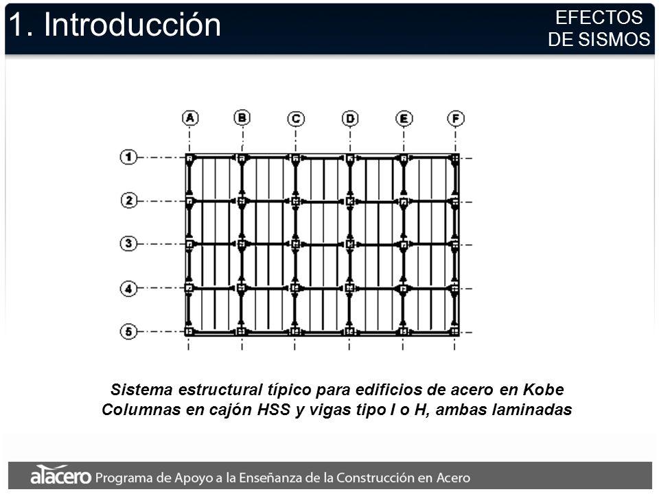 Sistema estructural típico para edificios de acero en Kobe Columnas en cajón HSS y vigas tipo I o H, ambas laminadas EFECTOS DE SISMOS 1. Introducción
