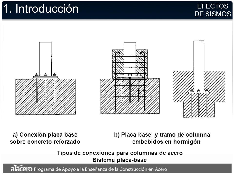 Tipos de conexiones para columnas de acero Sistema placa-base a) Conexión placa base sobre concreto reforzado b) Placa base y tramo de columna embebid