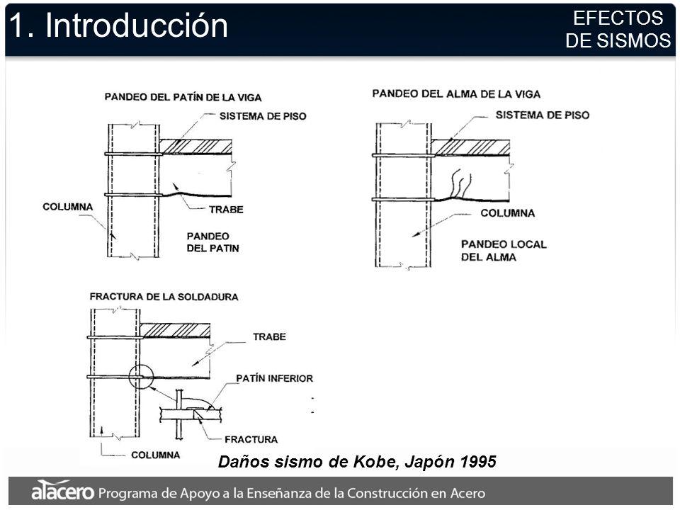 EFECTOS DE SISMOS 1. Introducción Daños sismo de Kobe, Japón 1995