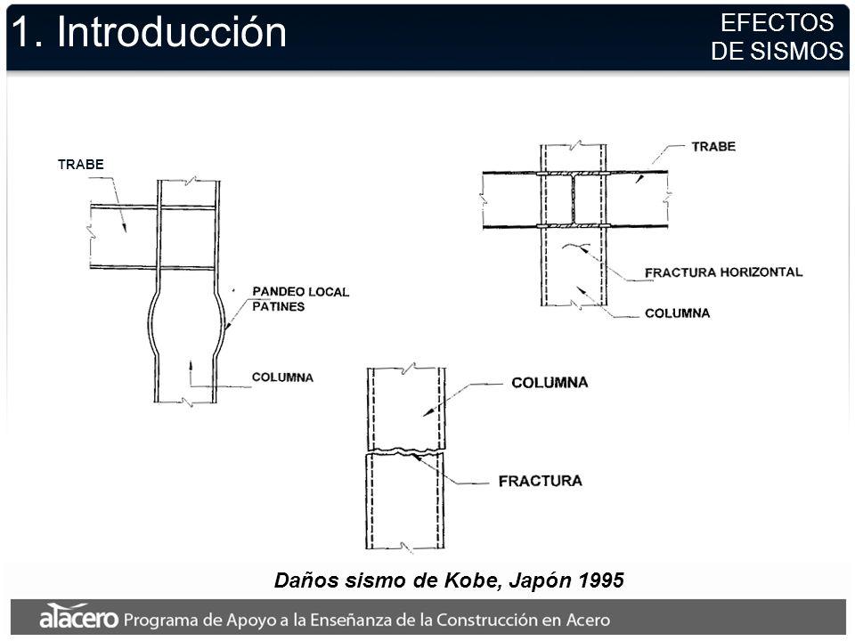 EFECTOS DE SISMOS 1. Introducción Daños sismo de Kobe, Japón 1995 TRABE