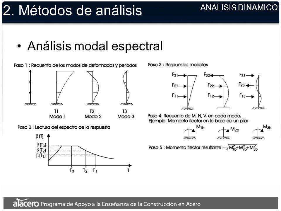 ANALISIS DINAMICO 2. Métodos de análisis Análisis modal espectral