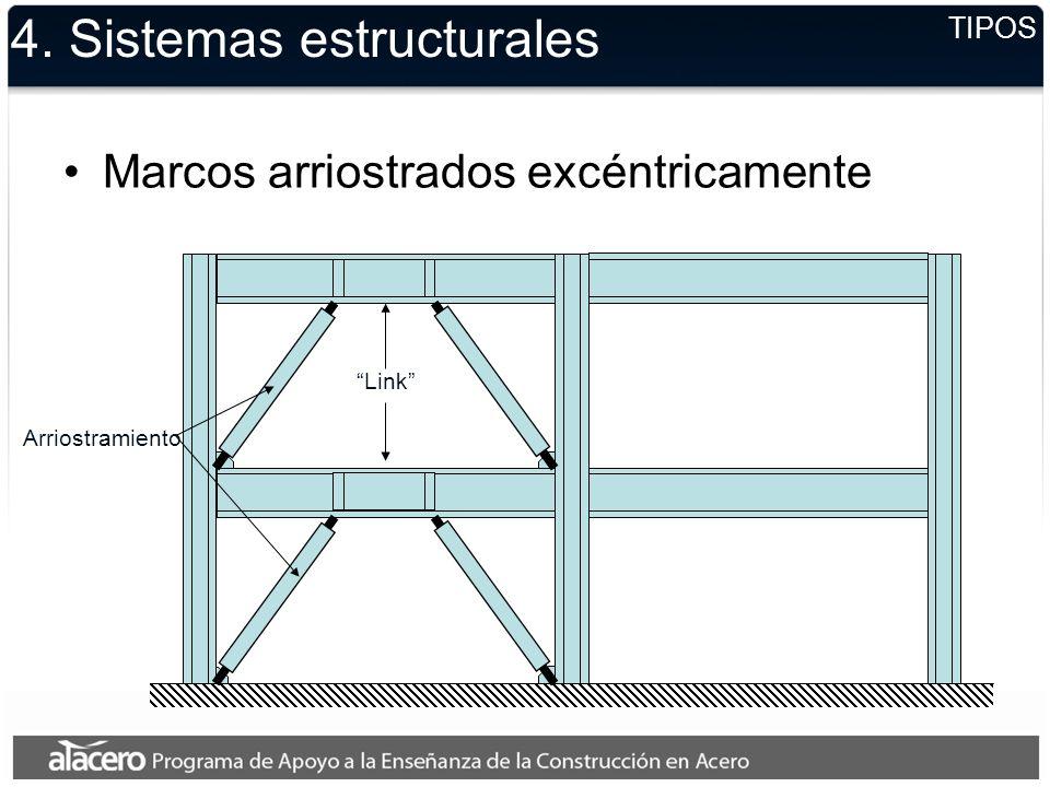 TIPOS 4. Sistemas estructurales Marcos arriostrados excéntricamente Arriostramiento Link