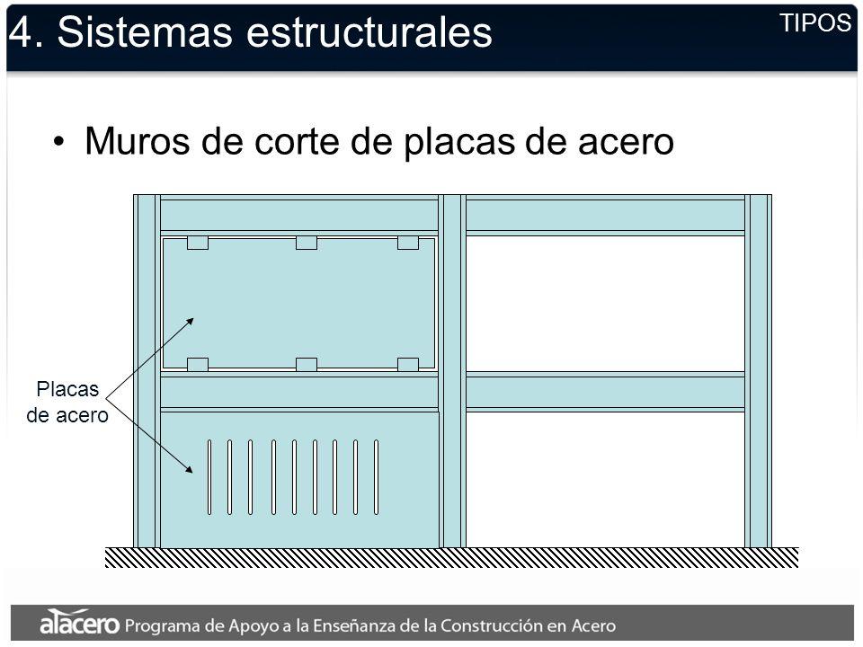 4. Sistemas estructurales Muros de corte de placas de acero Placas de acero TIPOS