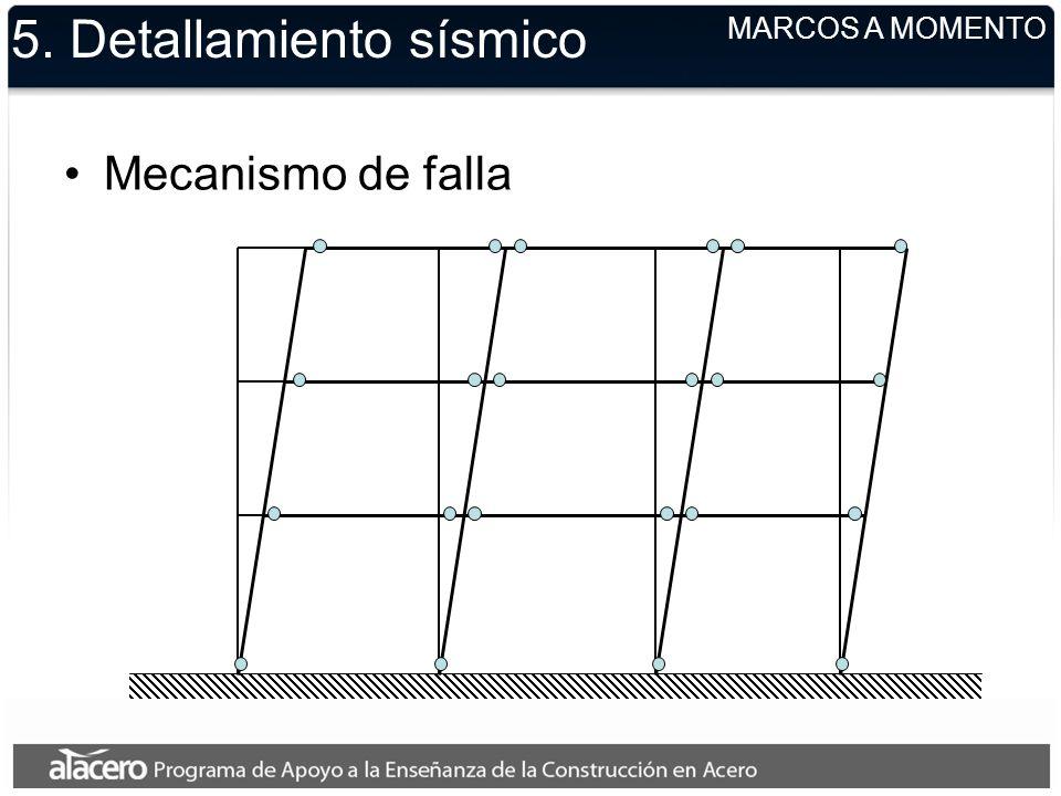 5. Detallamiento sísmico Mecanismo de falla MARCOS A MOMENTO
