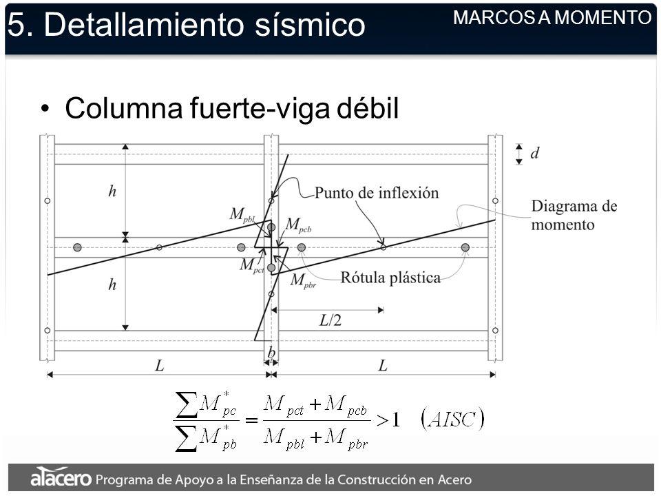 5. Detallamiento sísmico Columna fuerte-viga débil MARCOS A MOMENTO