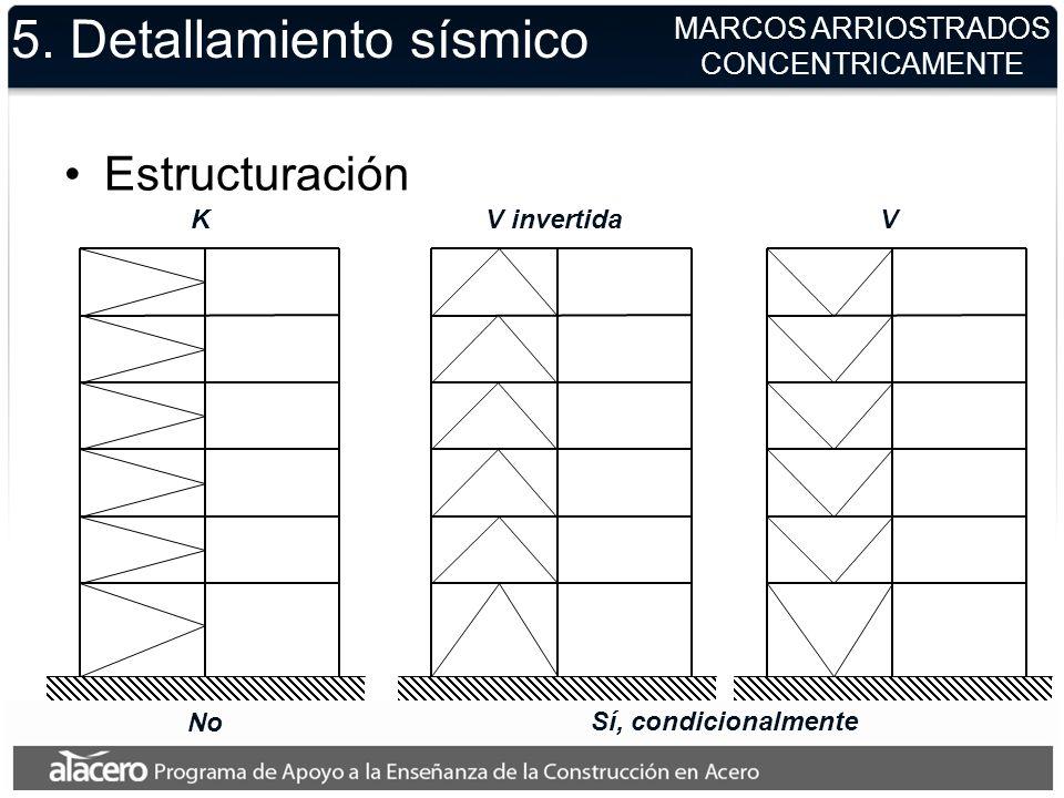 5. Detallamiento sísmico Estructuración MARCOS ARRIOSTRADOS CONCENTRICAMENTE No Sí, condicionalmente KV invertidaV