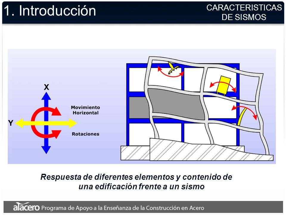 1. Introducción CARACTERISTICAS DE SISMOS Respuesta de diferentes elementos y contenido de una edificación frente a un sismo