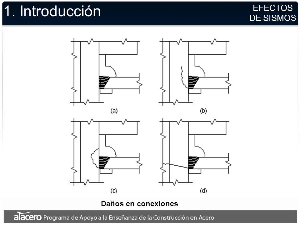 TIPOS 4. Sistemas estructurales Marcos arriostrados concéntricamente Arriostramiento