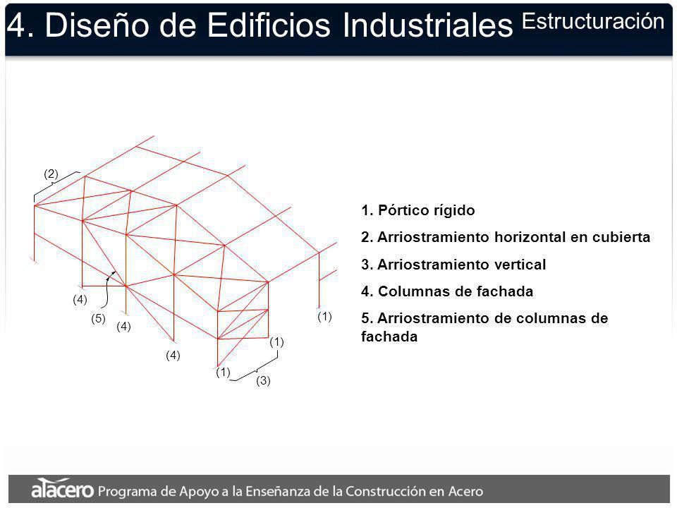 4. Diseño de Edificios Industriales (1) (4) (2) (3) (5) 1. Pórtico rígido 2. Arriostramiento horizontal en cubierta 3. Arriostramiento vertical 4. Col