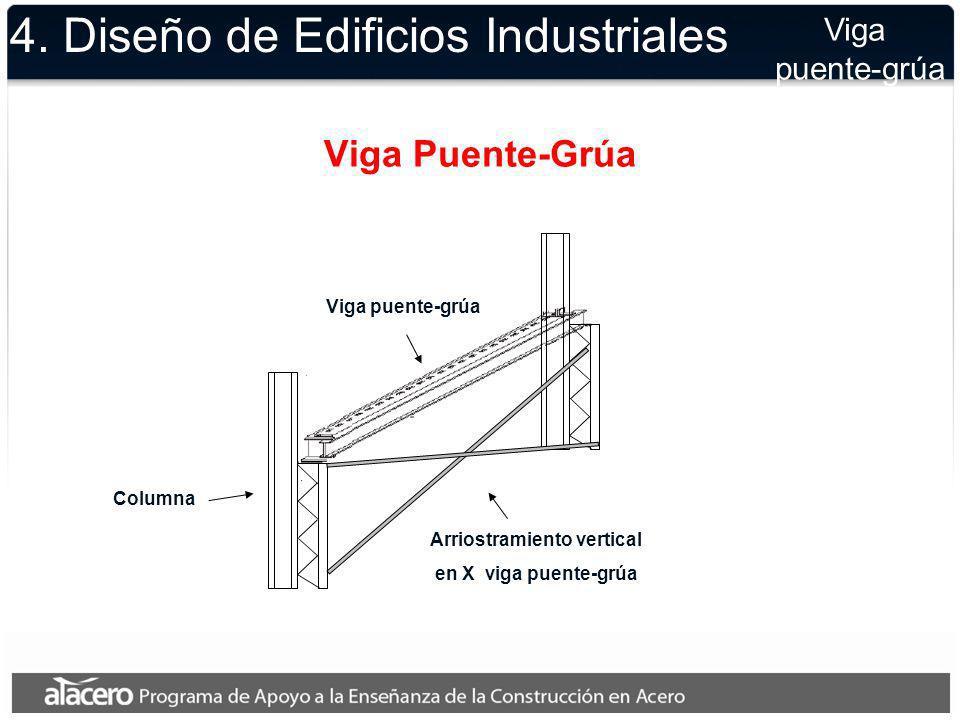 4. Diseño de Edificios Industriales Viga Puente-Grúa Viga puente-grúa Viga puente-grúa Arriostramiento vertical en X viga puente-grúa Columna