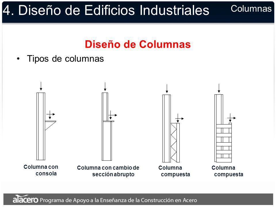 4. Diseño de Edificios Industriales Diseño de Columnas Tipos de columnas Columnas Columna con consola Columna con cambio de sección abrupto Columna co