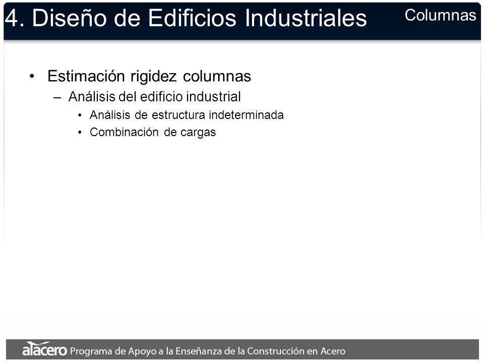 4. Diseño de Edificios Industriales Estimación rigidez columnas –Análisis del edificio industrial Análisis de estructura indeterminada Combinación de