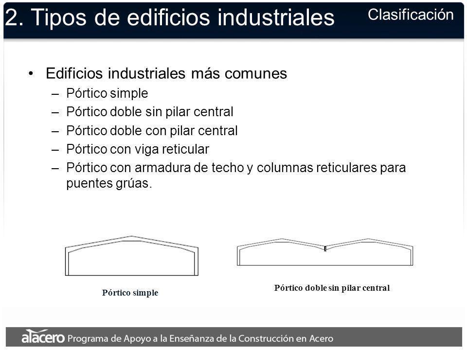 Clasificación 2. Tipos de edificios industriales Edificios industriales más comunes –Pórtico simple –Pórtico doble sin pilar central –Pórtico doble co