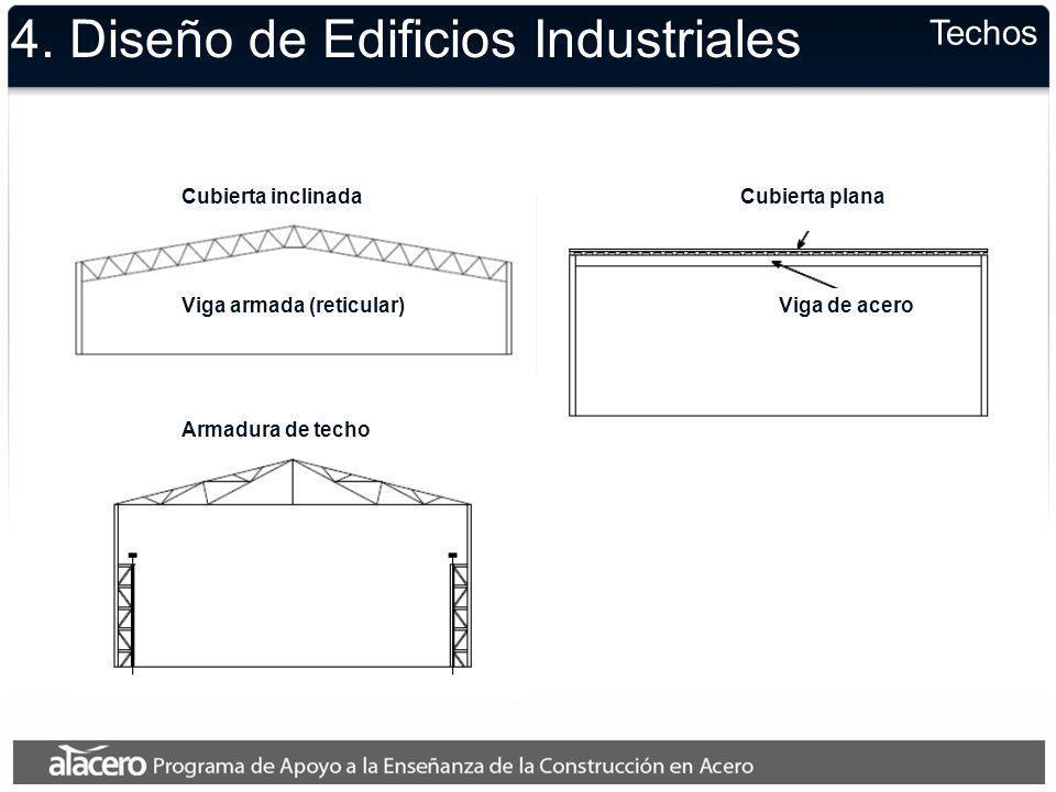 4. Diseño de Edificios Industriales Techos Armadura de techo Viga de acero Cubierta plana Viga armada (reticular) Cubierta inclinada
