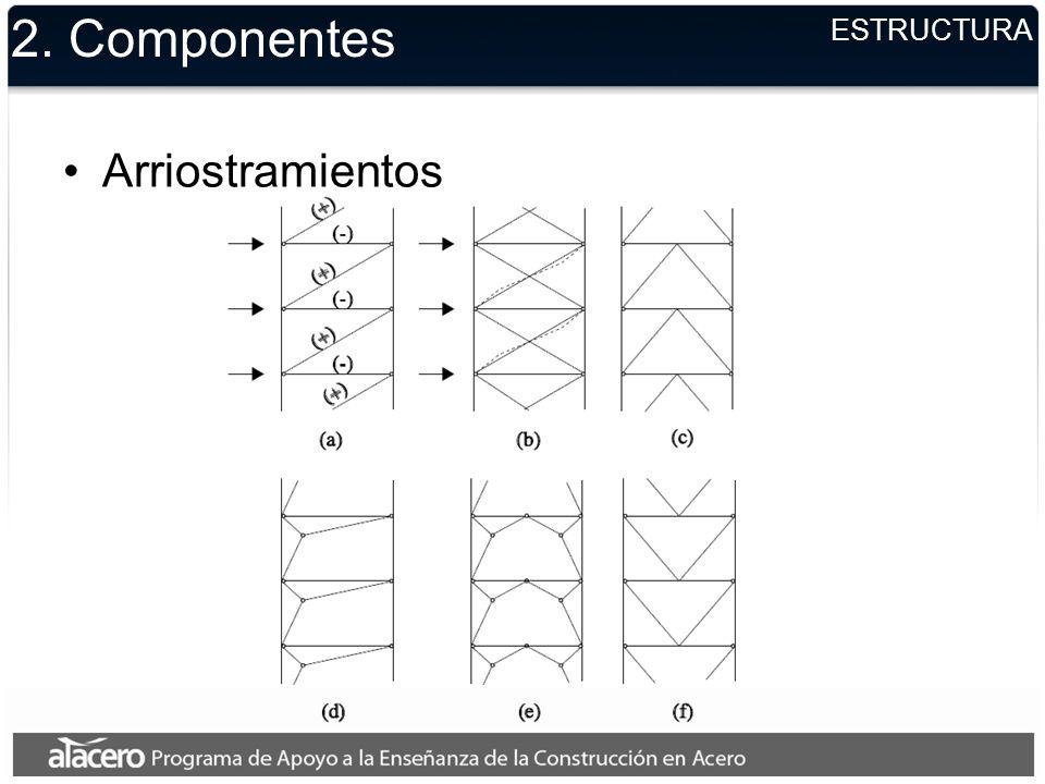 2. Componentes Arriostramientos ESTRUCTURA