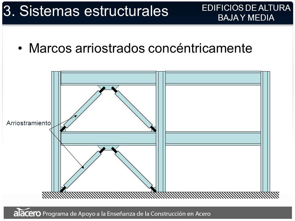 3. Sistemas estructurales Marcos arriostrados concéntricamente Arriostramiento EDIFICIOS DE ALTURA BAJA Y MEDIA