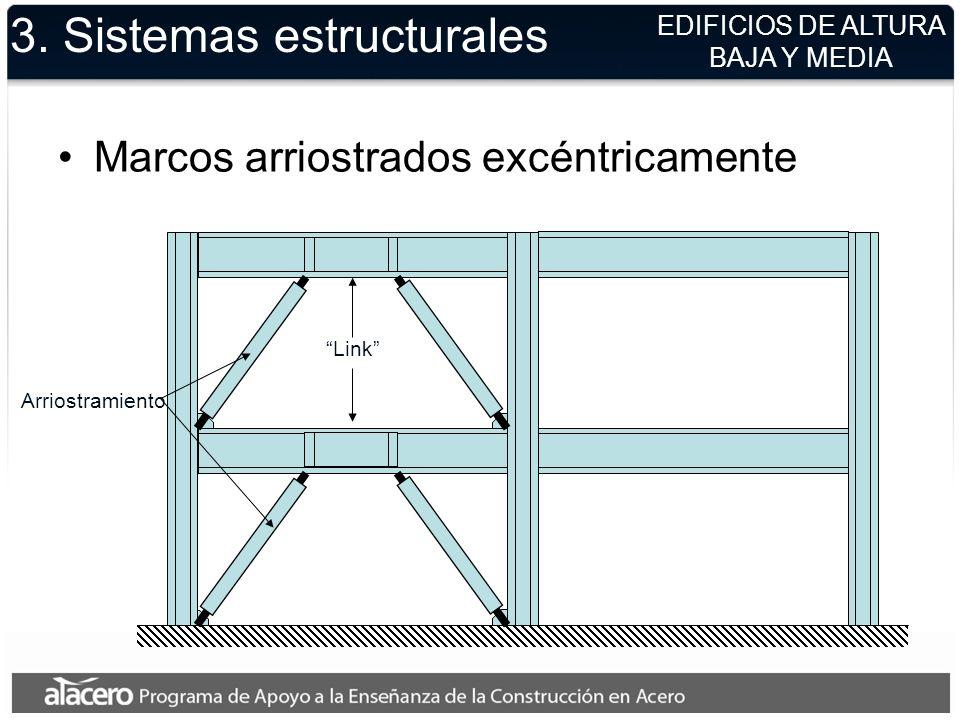 3. Sistemas estructurales Marcos arriostrados excéntricamente Arriostramiento Link EDIFICIOS DE ALTURA BAJA Y MEDIA