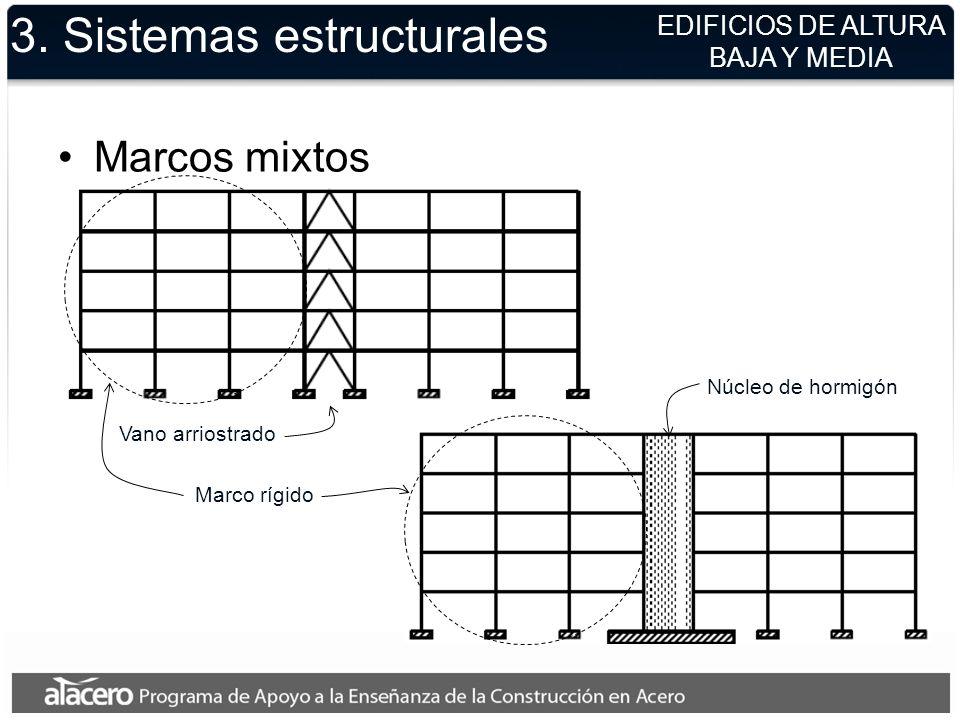 3. Sistemas estructurales Marcos mixtos EDIFICIOS DE ALTURA BAJA Y MEDIA Núcleo de hormigón Vano arriostrado Marco rígido