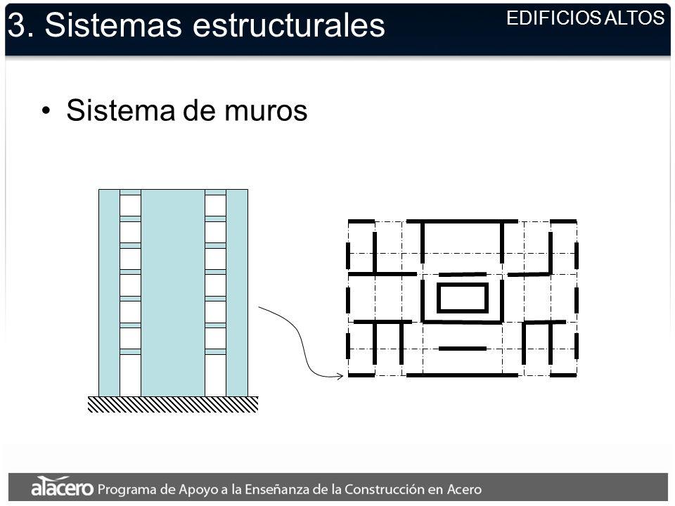 EDIFICIOS ALTOS 3. Sistemas estructurales Sistema de muros