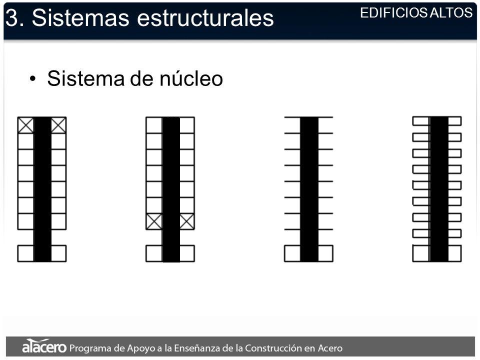 EDIFICIOS ALTOS 3. Sistemas estructurales Sistema de núcleo