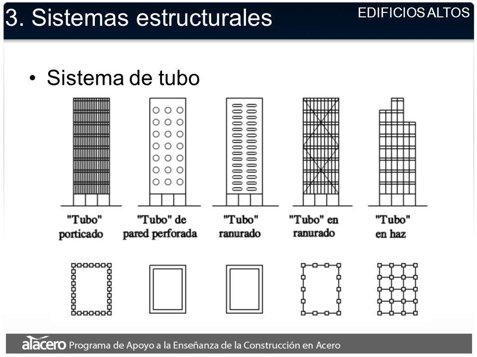 EDIFICIOS ALTOS 3. Sistemas estructurales Sistema de tubo