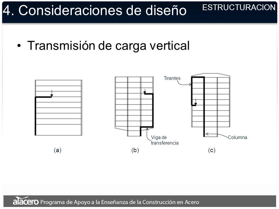 4. Consideraciones de diseño Transmisión de carga vertical ESTRUCTURACION (a)(b)(c) Viga de transferencia Tirantes Columna