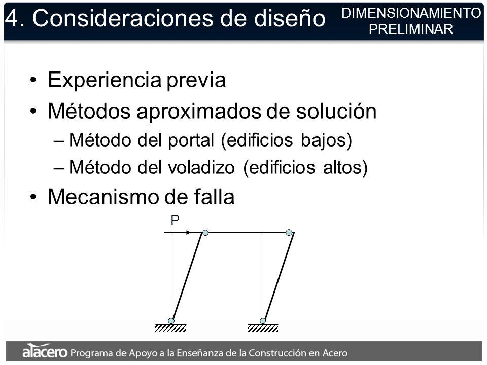 4. Consideraciones de diseño Experiencia previa Métodos aproximados de solución –Método del portal (edificios bajos) –Método del voladizo (edificios a