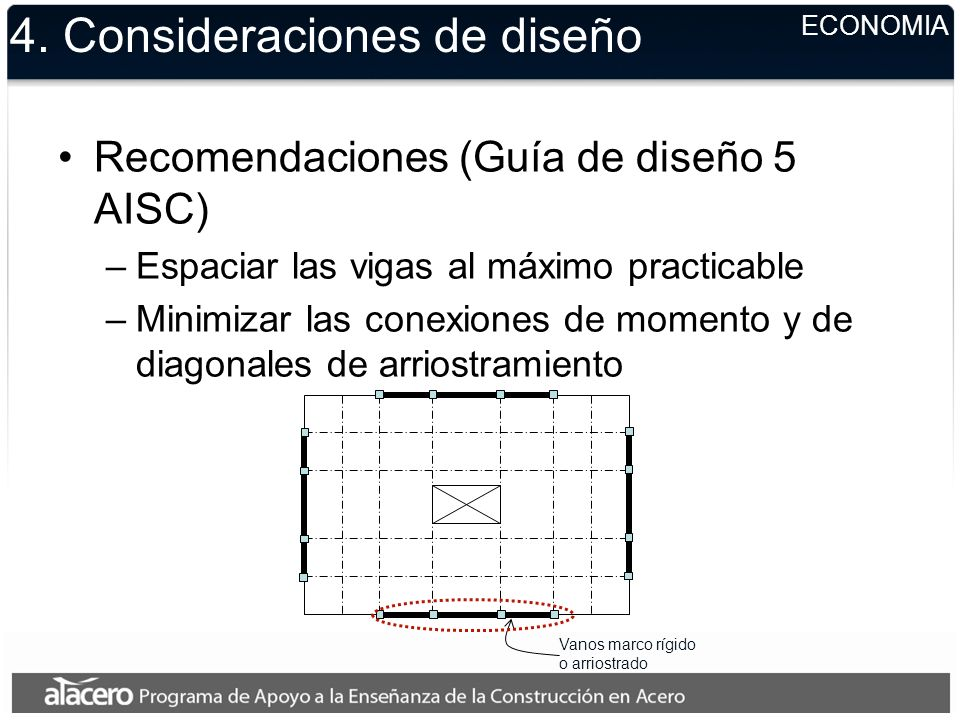 4. Consideraciones de diseño Recomendaciones (Guía de diseño 5 AISC) –Espaciar las vigas al máximo practicable –Minimizar las conexiones de momento y