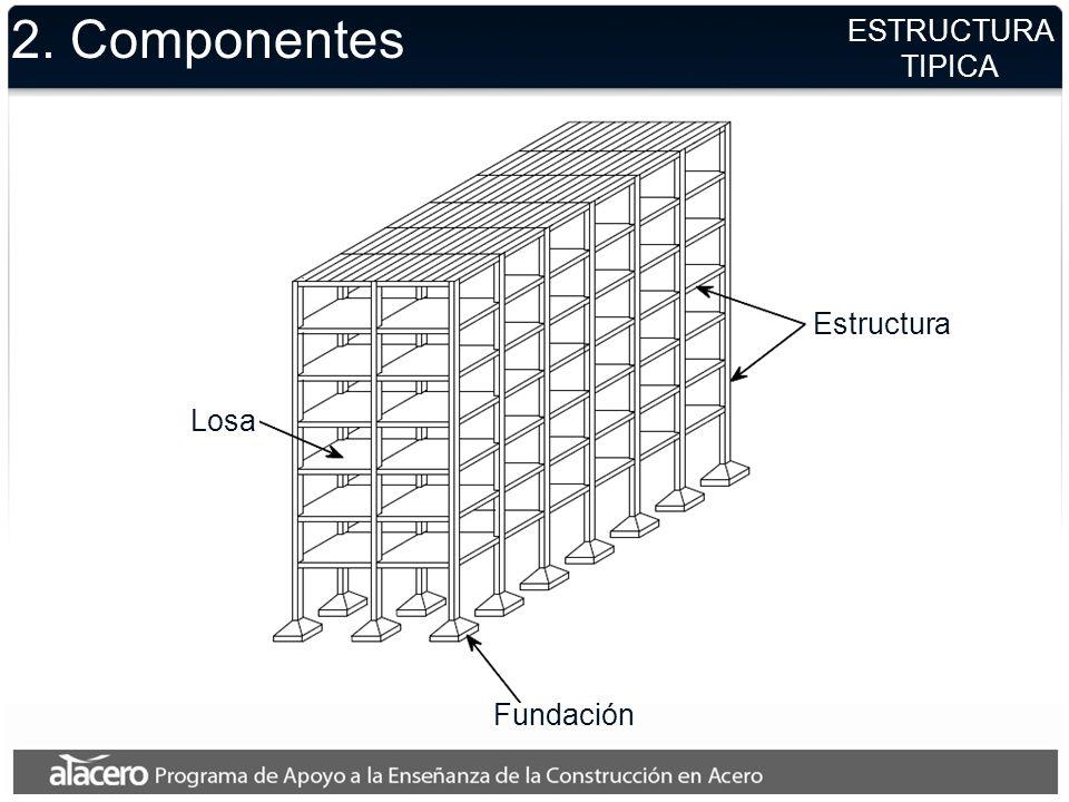 ESTRUCTURA TIPICA 2. Componentes Losa Fundación Estructura