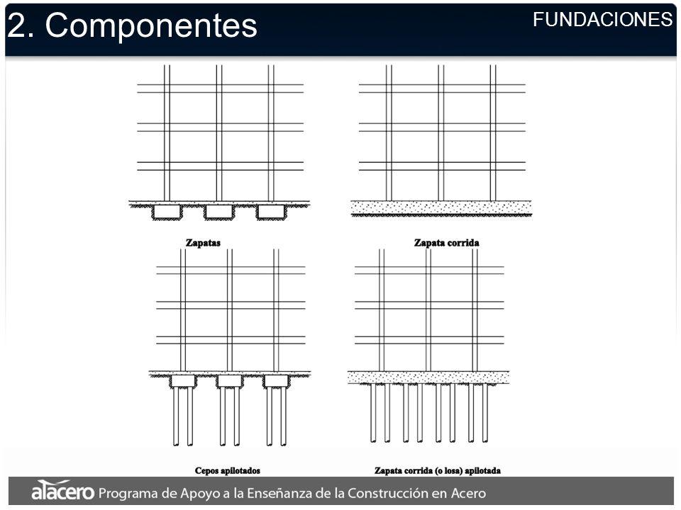 FUNDACIONES 2. Componentes