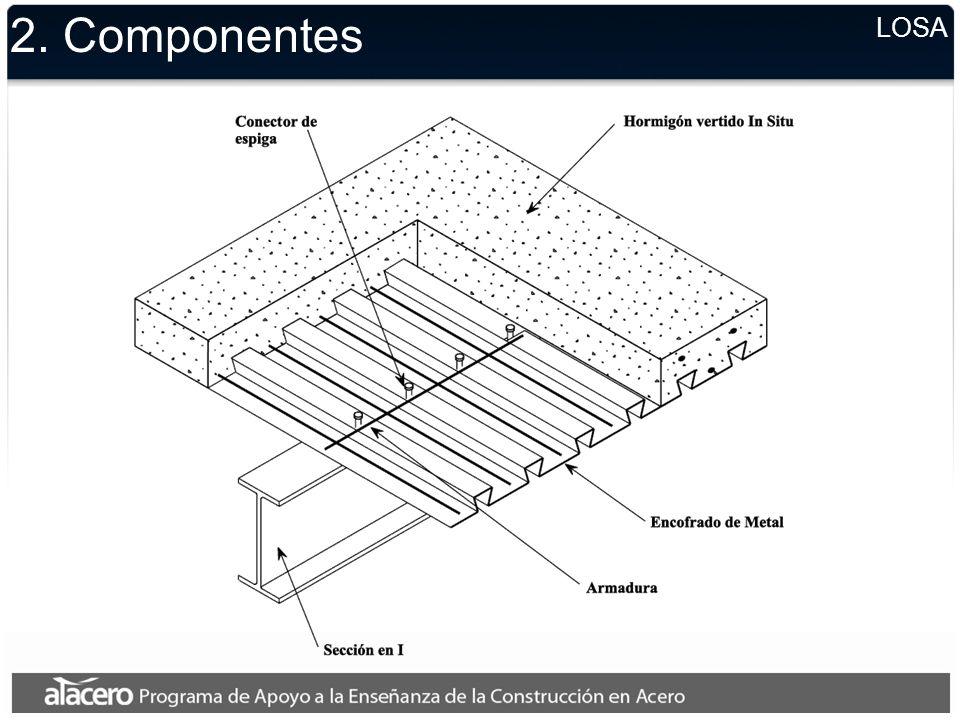 LOSA 2. Componentes